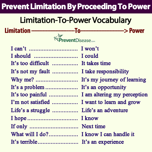 Power words instead of Limitation